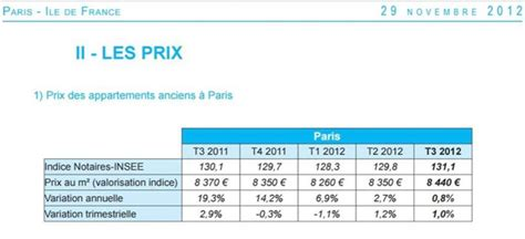prix du m2 best average prices square meter with prix du m2 ile de