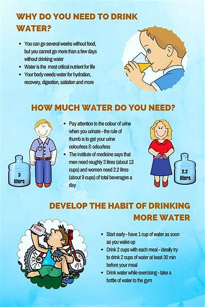 Water Health Drinking Why Right Cooey