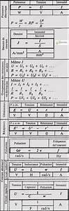 Calcul Puissance Compteur Edf : lectricit p ui tuto lectricit tableau electrique ~ Medecine-chirurgie-esthetiques.com Avis de Voitures