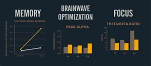 Onnit Alpha Brain  Review  Supplement Benefits  U0026 Free Trial Coupon