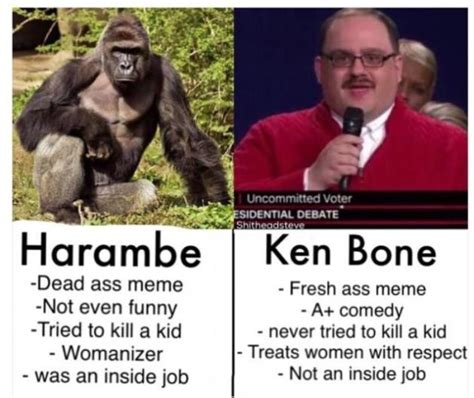 Ken Bone Memes - sexy ken bone costume sells out legend of thebonezone continues the hollywood gossip