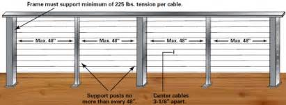 patio wiring code patio get free image about wiring diagram