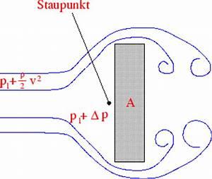 Bernoulli Kette N Berechnen : contents of entstehung von wirbeln ~ Themetempest.com Abrechnung