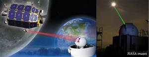 NASA Plans Further Laser Communications Tests in Hawaii at ...