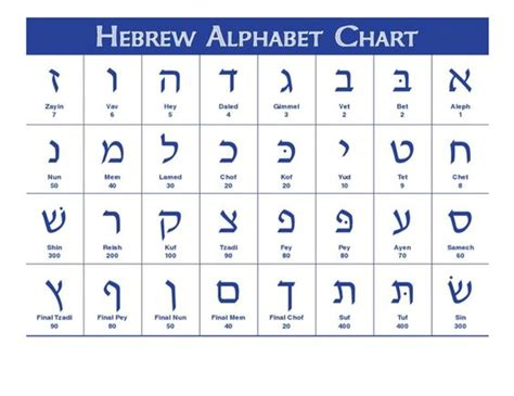 How To Learn Hebrew My Jewish Learning  Autos Post