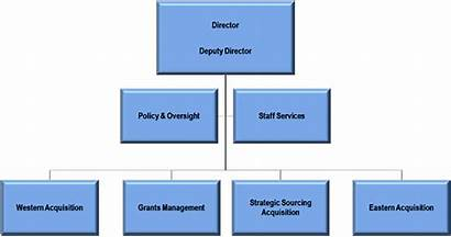 Organizational Chart Stationery Office Supplies Simple Pngkit