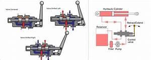 Lego Hydraulics - Page 4