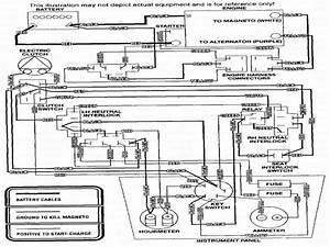 2 Cylinder Wisconsin Engine Wiring Diagram