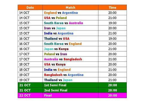 Kabaddi World Cup 2016 Schedule & Time Table Code Visual Flowchart Rules Visio Conventions Colors On Flow Chart Circle Economics Cara Membuat Menggunakan C++ Of Biotic Components In A Food Chain Basic