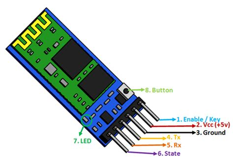 hc  bluetooth module pinout specifications default