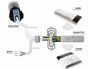 Branchement Volet Roulant électrique : centrale de commande radio tt1n pour moteur de store et ~ Melissatoandfro.com Idées de Décoration