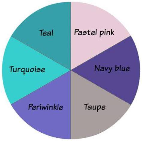 colors   turquoise blue bindu bhatia astrology
