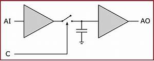 Designing Of A Sample And Hold Circuit Using Op