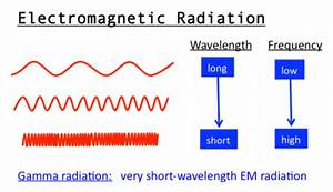 We talked about ionizing radiation, discussing...