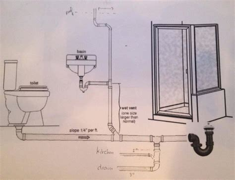bathroom sink plumbing diagram bathroom drain and vent diagram bath bathroom plumbing