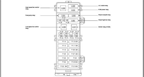 2007 Tauru Fuse Box by I Need Fuse Position Locations For A 2003 Ford Taurus
