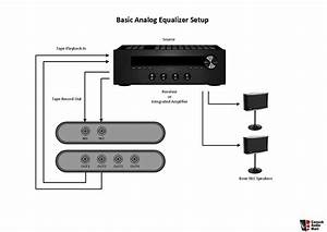 Eq901b Iv Bose 901 Series Iii Iv Equalizer Replacement