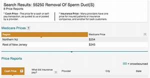 New Jersey Vasectomy Prices  Removal Of Sperm Duct