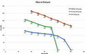 Deatschwerks Dw65v High Flow Fuel Pump For Vw  Audi 1 8t