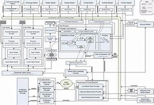 Data Flow Diagram Pdf  Data  Free Engine Image For User