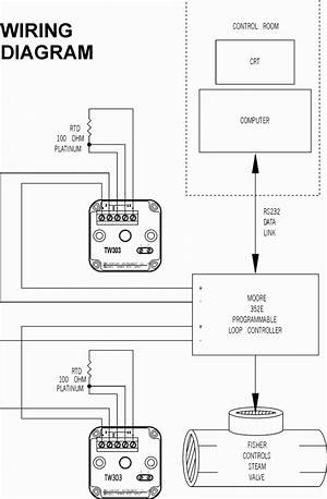 Schematic To Wiring Diagram 25752 Netsonda Es
