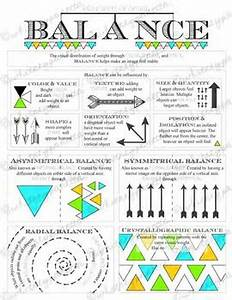 Activity 1 1 2 Design Principles And Elements Principles Of Design Balance Middle Or High School In