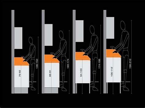 hauteur plan de travail cuisine ikea maison design