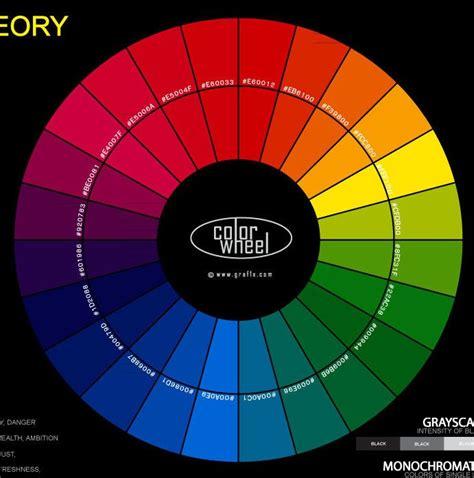 1012c color wheel interior design hd picture colors
