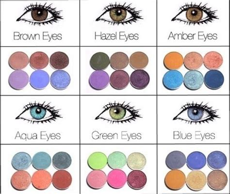 eyeshadow colors how to choose the best eyeshadow colors for your