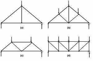 50  King Post Truss Design Example