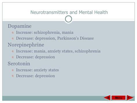 biological theory  psychiatric illness