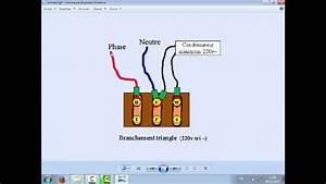 Moteur Triphasé En Monophasé : explication sur mono phaser avec condensateur permanent youtube ~ Maxctalentgroup.com Avis de Voitures