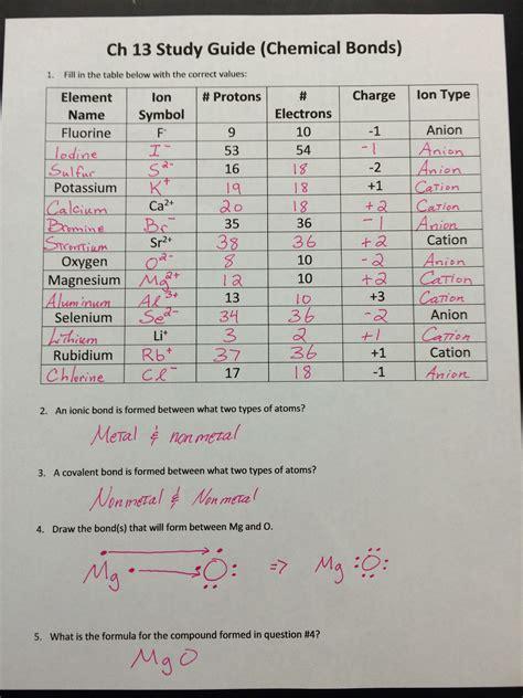 worksheet types of chemical bonds worksheet answers