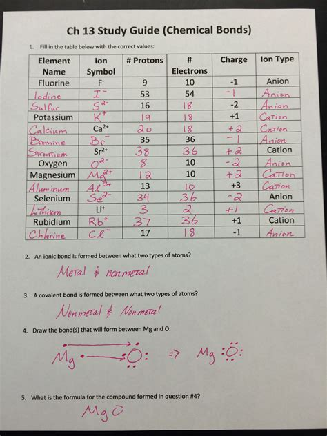 Worksheet Chemical Bonding Answers Kidz Activities