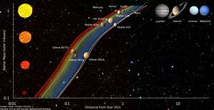 Building the ultimate Solar System part 1: choosing the ...