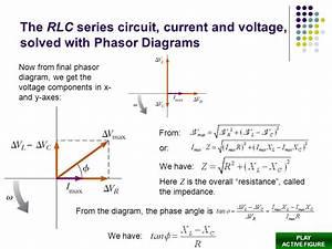 Alternating Current  Ac  R  L  C In Ac Circuits