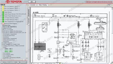 toyota hiace repair manual service manual workshop manual maintenance electrical wiring