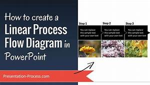 How To Create Linear Process Flow Diagram In Powerpoint