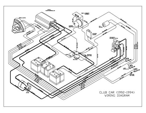 Wiring Diagram For Club Car Charger by 1995 Club Car Wiring Diagram Club Car 1992 1994 Wiring