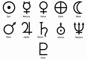 Was Für Ein Sternzeichen : was haben planeten mit sternzeichen zutun astrologie horoskop ~ Markanthonyermac.com Haus und Dekorationen