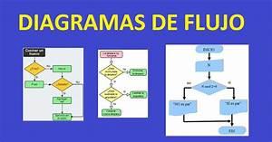 Diagramas De Flujo Con Ejemplos Y Como Se Hacen
