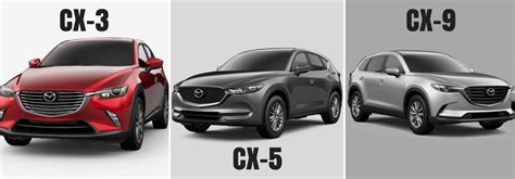 Mazda Cx 9 Backgrounds by Mazda Cx 9 Archives Compass Mazda