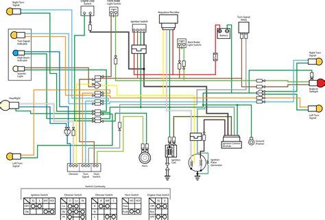 electrical wiring diagram honda elite best site wiring