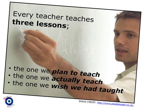 To Lesson Plan Or Not To Lesson Plan…that Is The Question