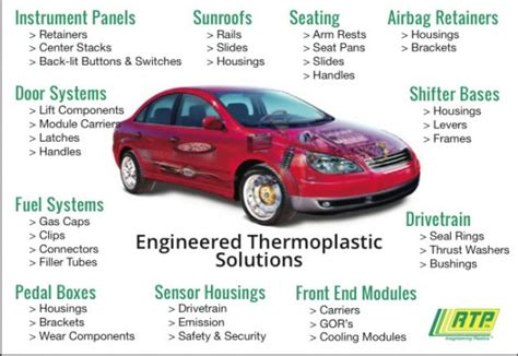 Plastic Automotive, Plastic Automotive Parts, Automotive
