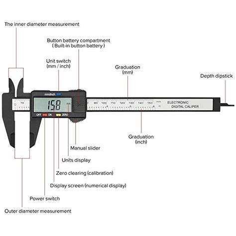 Diagram Of A Digital Caliper by Digital Scale Parts Diagram Downloaddescargar