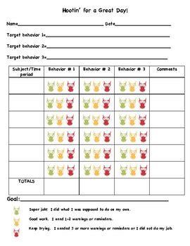 special education behavior reflection  sheet