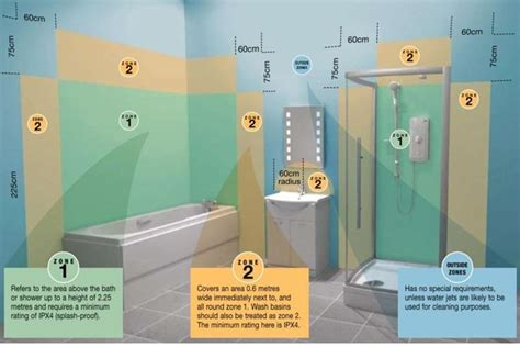 1000 images about basement bathroom on pinterest