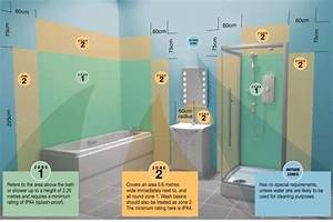 1000  Images About Basement Bathroom On Pinterest