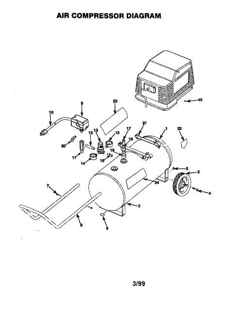 craftsman air compressor parts model 919162121 sears
